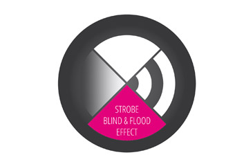 strobe-flood-blind